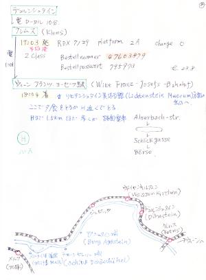 ヴァッハウ渓谷の地理の下調べのノート